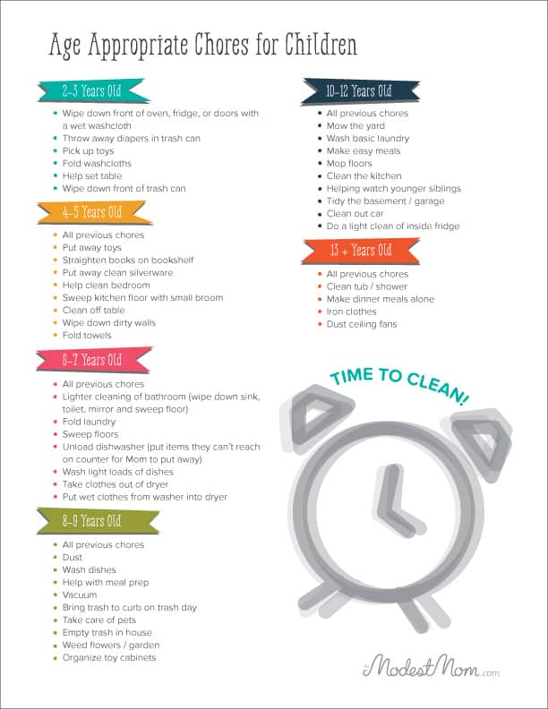Age Appropriate Chore Chart for Children!