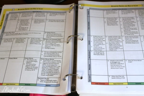 This is the weekly layout for Tapestry of Grace. It covers 1st through 12th grade, and gives you so many options, and you pick!